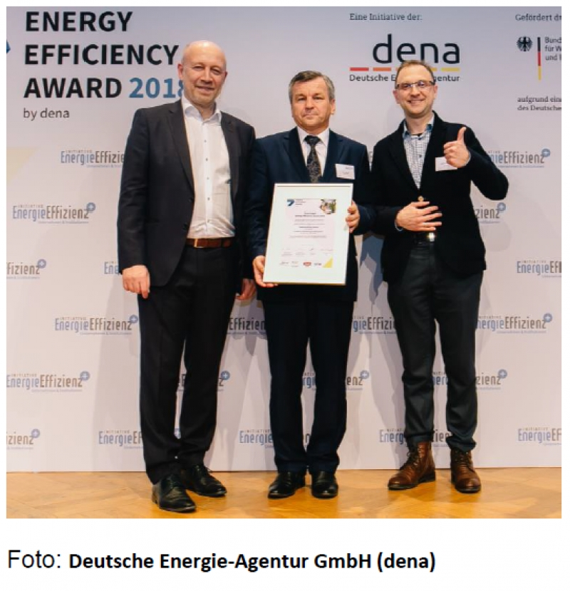Schowkwa gewinnt Energy Efficiency Award